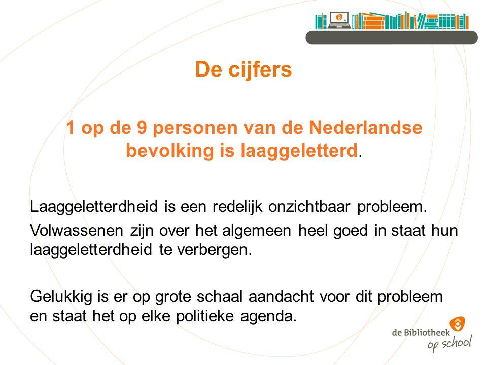 1 op de 9 personen van de Nederlandse bevolking is laaggeletterd.