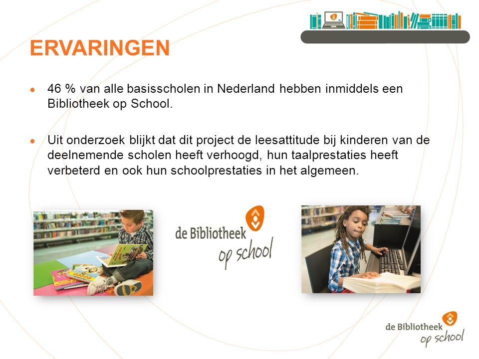 ERVARINGEN ● 46 % van alle basisscholen in Nederland hebben inmiddels een Bibliotheek op School.