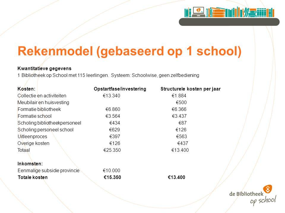 Rekenmodel (gebaseerd op 1 school) Kwantitatieve gegevens 1 Bibliotheek op School met 115 leerlingen.