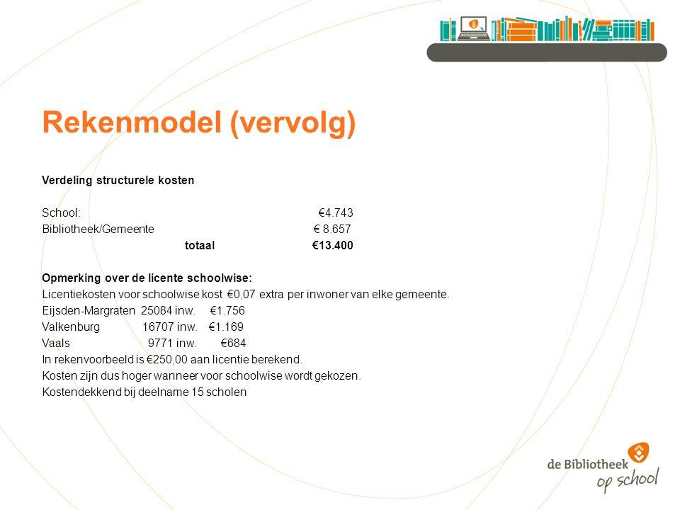 Rekenmodel (vervolg) Verdeling structurele kosten School: €4.743 Bibliotheek/Gemeente € 8.657 totaal €13.400 Opmerking over de licente schoolwise: Licentiekosten voor schoolwise kost €0,07 extra per inwoner van elke gemeente.
