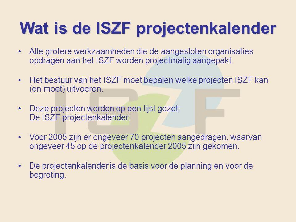 Wat is de ISZF projectenkalender Alle grotere werkzaamheden die de aangesloten organisaties opdragen aan het ISZF worden projectmatig aangepakt.