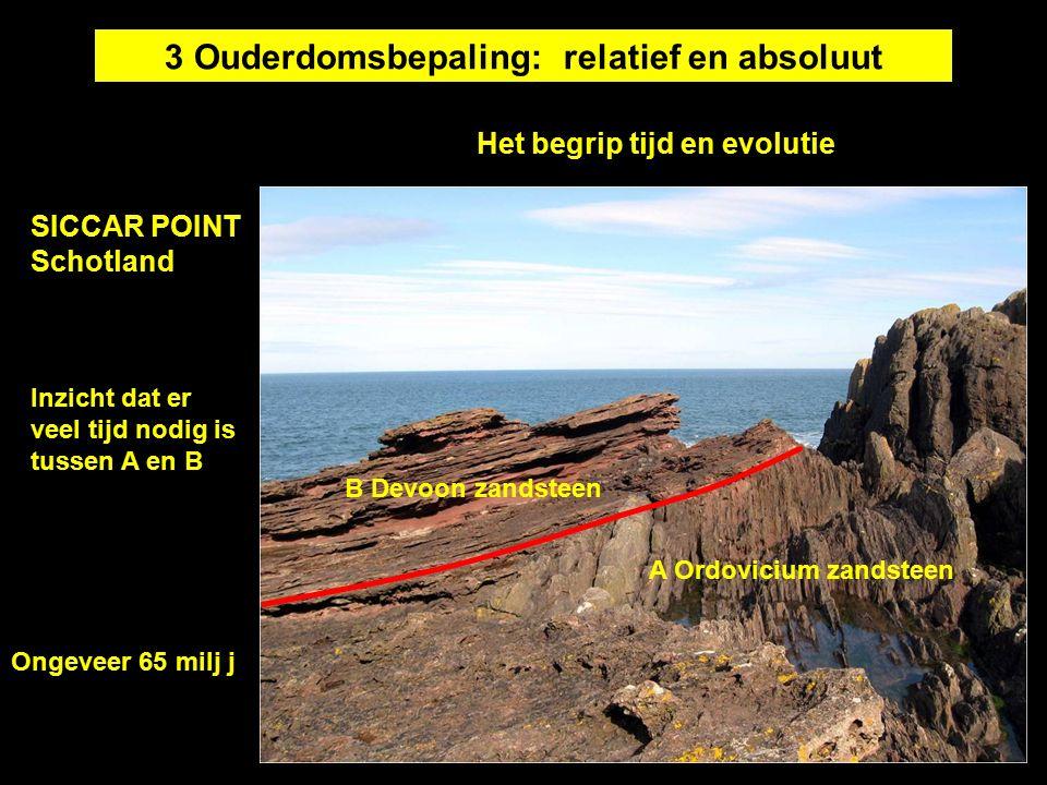 3 Ouderdomsbepaling: relatief en absoluut Het begrip tijd en evolutie SICCAR POINT Schotland B Devoon zandsteen A Ordovicium zandsteen Inzicht dat er veel tijd nodig is tussen A en B Ongeveer 65 milj j
