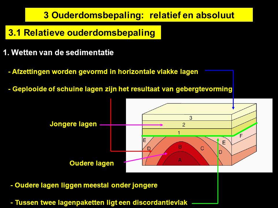 3.1 Relatieve ouderdomsbepaling - Oudere lagen liggen meestal onder jongere - Geplooide of schuine lagen zijn het resultaat van gebergtevorming 1.