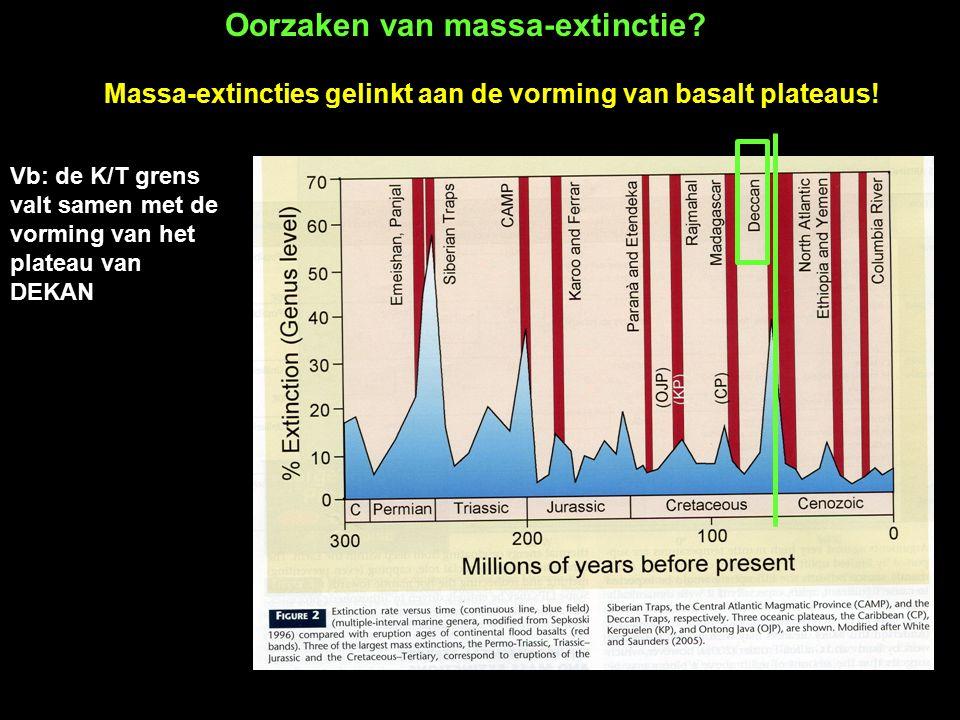 Oorzaken van massa-extinctie.Massa-extincties gelinkt aan de vorming van basalt plateaus.