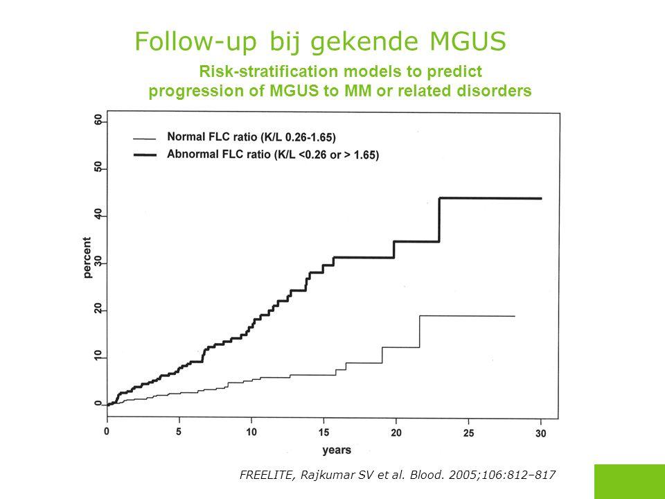 Risk-stratification models to predict progression of MGUS to MM or related disorders Follow-up bij gekende MGUS FREELITE, Rajkumar SV et al.