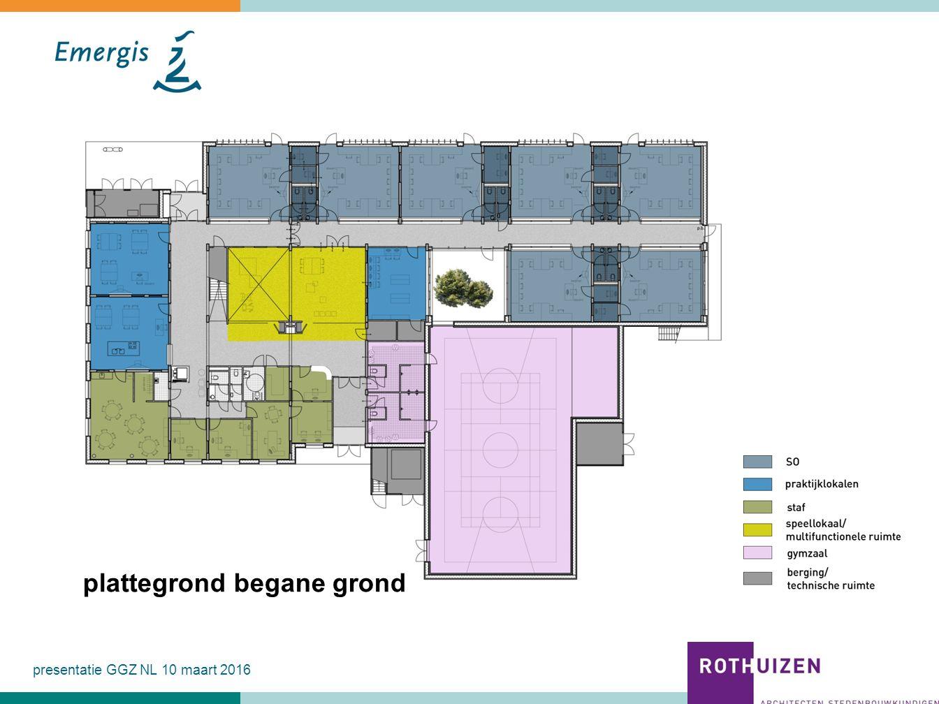 plattegrond begane grond presentatie GGZ NL 10 maart 2016