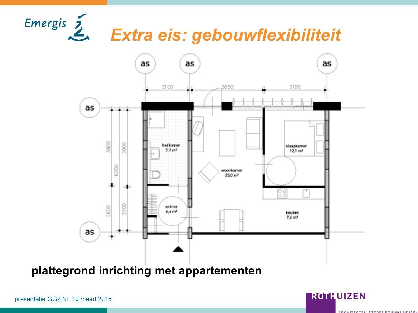 Extra eis: gebouwflexibiliteit plattegrond inrichting met appartementen presentatie GGZ NL 10 maart 2016