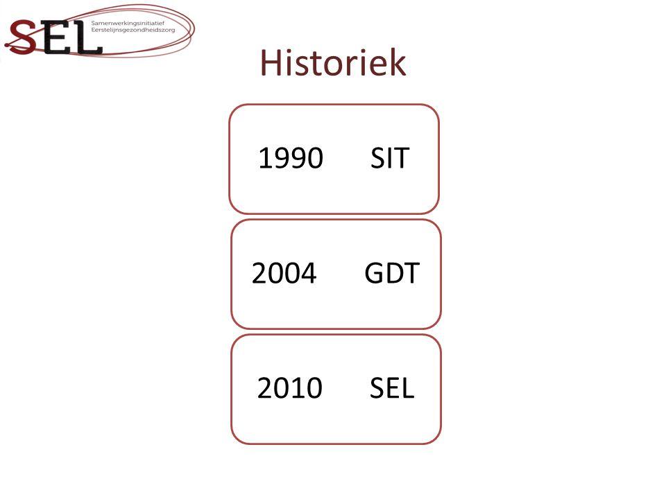 Historiek 1990SIT2004GDT2010SEL