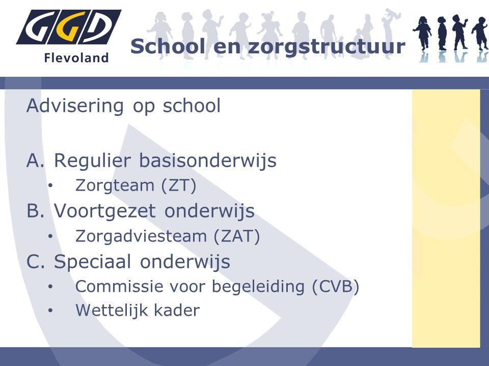 School en zorgstructuur Advisering op school A.Regulier basisonderwijs Zorgteam (ZT) B.Voortgezet onderwijs Zorgadviesteam (ZAT) C.Speciaal onderwijs