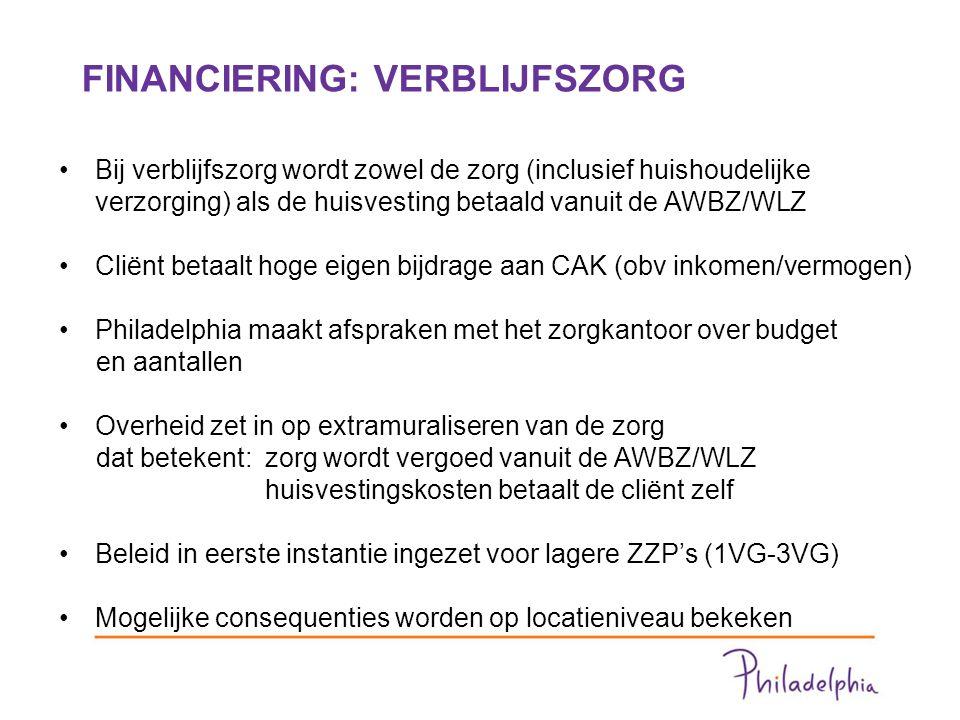 FINANCIERING: VERBLIJFSZORG 6 Bij verblijfszorg wordt zowel de zorg (inclusief huishoudelijke verzorging) als de huisvesting betaald vanuit de AWBZ/WLZ Cliënt betaalt hoge eigen bijdrage aan CAK (obv inkomen/vermogen) Philadelphia maakt afspraken met het zorgkantoor over budget en aantallen Overheid zet in op extramuraliseren van de zorg dat betekent: zorg wordt vergoed vanuit de AWBZ/WLZ huisvestingskosten betaalt de cliënt zelf Beleid in eerste instantie ingezet voor lagere ZZP's (1VG-3VG) Mogelijke consequenties worden op locatieniveau bekeken