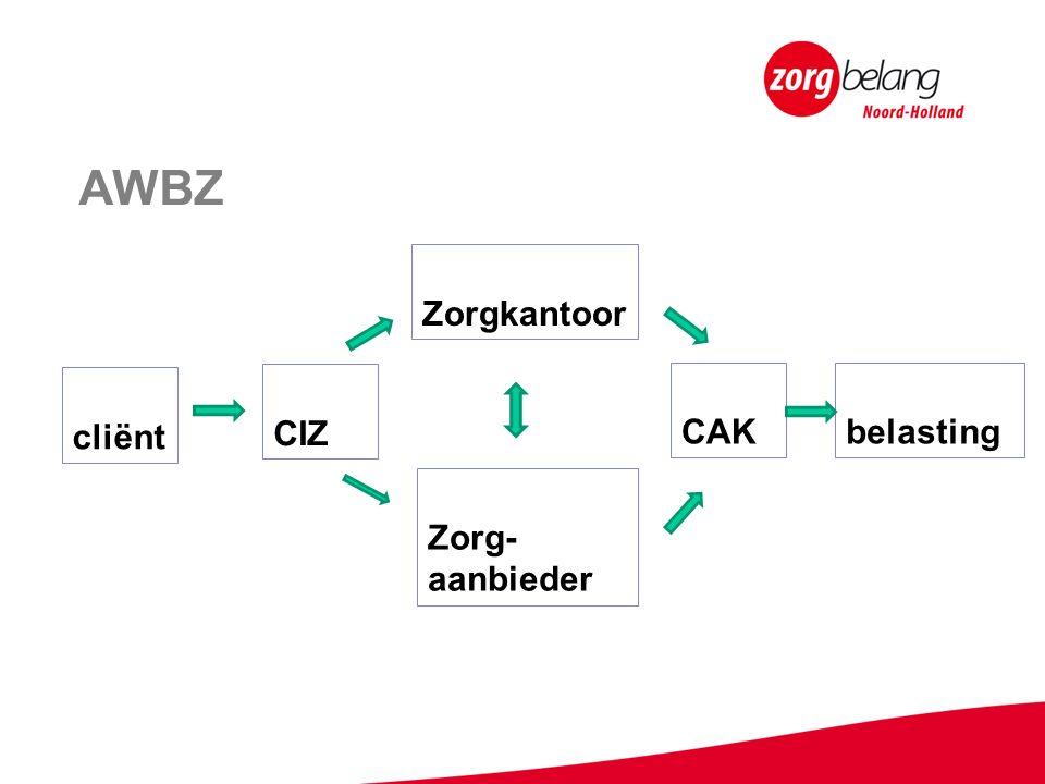 AWBZ cliënt CIZ Zorgkantoor Zorg- aanbieder CAKbelasting