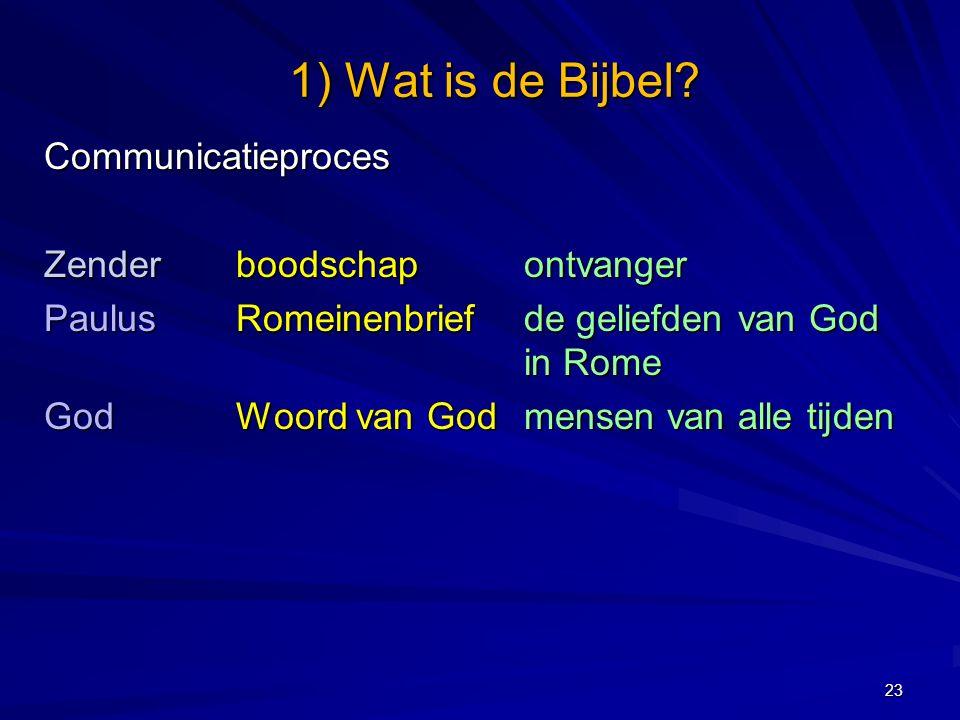 Communicatieproces Zenderboodschapontvanger PaulusRomeinenbriefde geliefden van God in Rome GodWoord van Godmensen van alle tijden 1) Wat is de Bijbel.