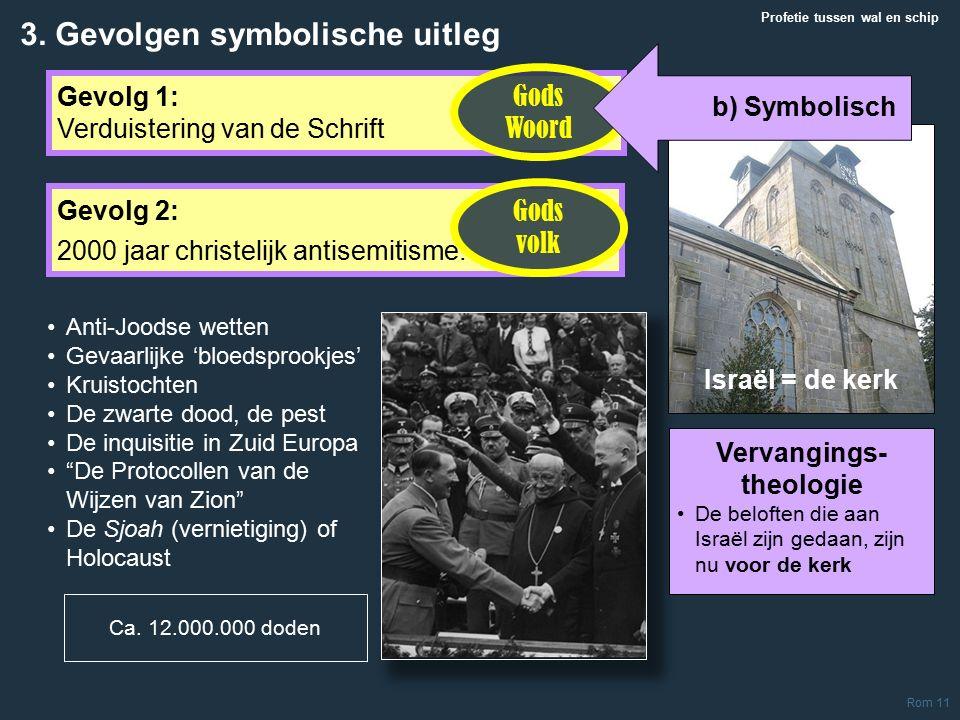 Israël = de kerk Profetie tussen wal en schip Rom 11 Gevolg 1: Verduistering van de Schrift 3.