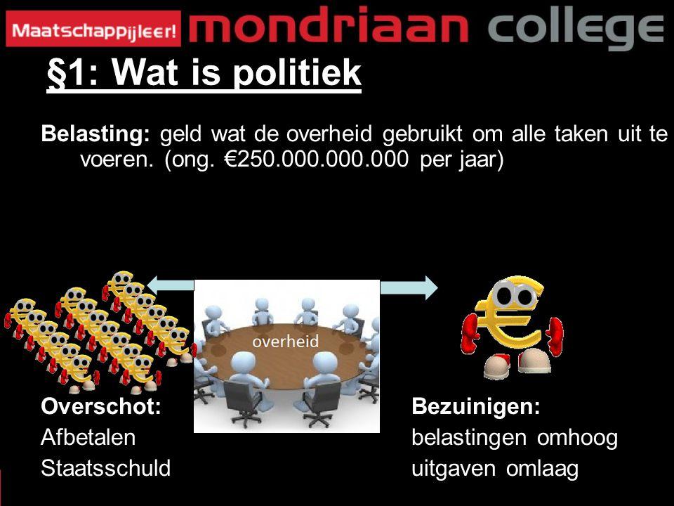 §1: Wat is politiek Belasting: geld wat de overheid gebruikt om alle taken uit te voeren.
