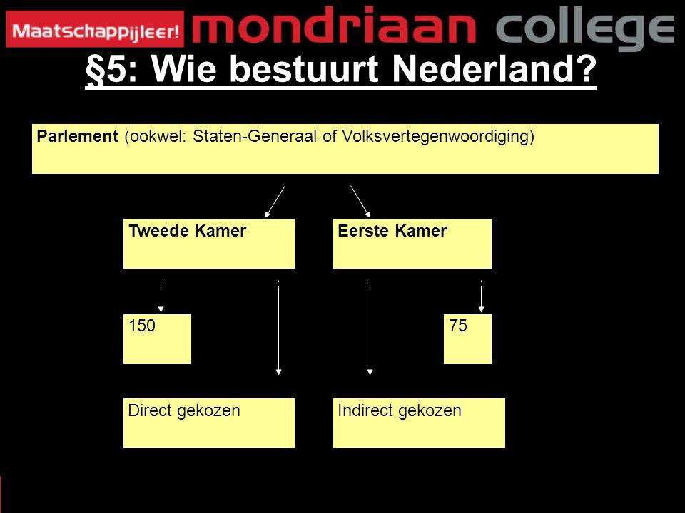 Tweede KamerEerste Kamer Parlement (ookwel: Staten-Generaal of Volksvertegenwoordiging) 15075 Direct gekozenIndirect gekozen §5: Wie bestuurt Nederland