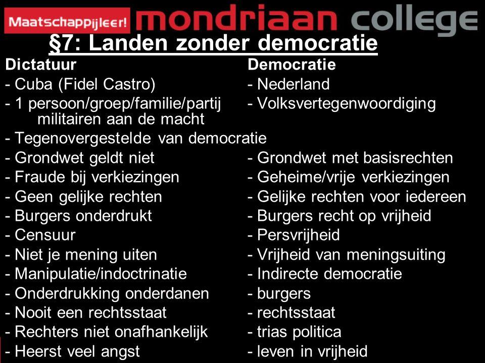 DictatuurDemocratie - Cuba (Fidel Castro)- Nederland - 1 persoon/groep/familie/partij - Volksvertegenwoordiging militairen aan de macht - Tegenovergestelde van democratie - Grondwet geldt niet- Grondwet met basisrechten - Fraude bij verkiezingen- Geheime/vrije verkiezingen - Geen gelijke rechten - Gelijke rechten voor iedereen - Burgers onderdrukt- Burgers recht op vrijheid - Censuur- Persvrijheid - Niet je mening uiten- Vrijheid van meningsuiting - Manipulatie/indoctrinatie - Indirecte democratie - Onderdrukking onderdanen- burgers - Nooit een rechtsstaat- rechtsstaat - Rechters niet onafhankelijk- trias politica - Heerst veel angst- leven in vrijheid §7: Landen zonder democratie