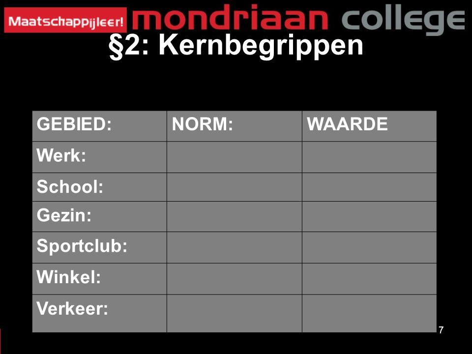 7 §2: Kernbegrippen GEBIED:NORM:WAARDE Werk: School: Gezin: Sportclub: Winkel: Verkeer: