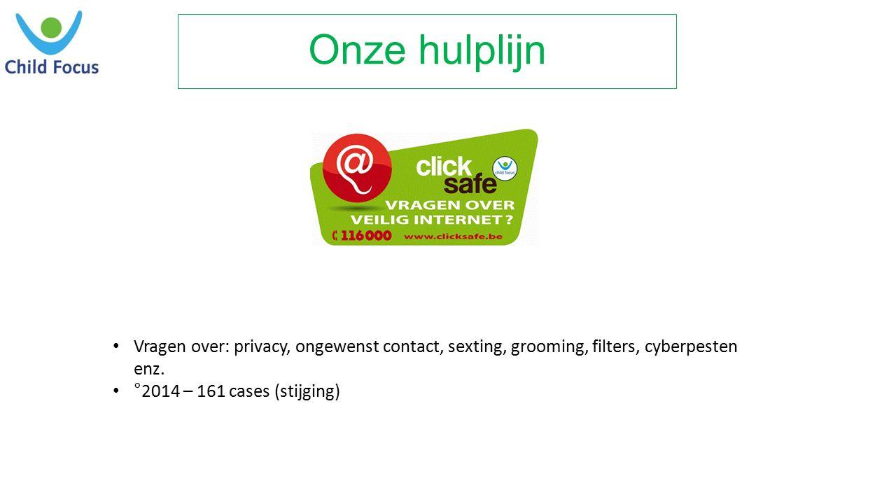 Onze hulplijn Vragen over: privacy, ongewenst contact, sexting, grooming, filters, cyberpesten enz.