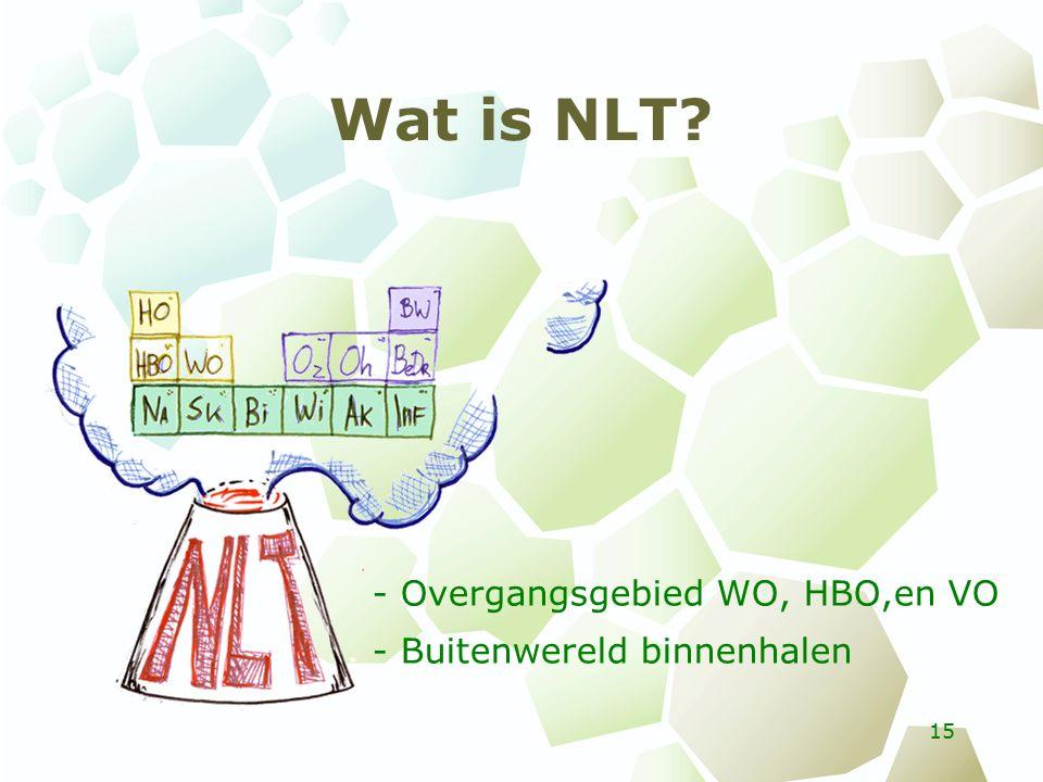 Wat is NLT? - Overgangsgebied WO, HBO,en VO - Buitenwereld binnenhalen 15