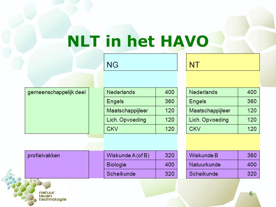 NLT in het HAVO NG NT gemeenschappelijk deel Nederlands400 Nederlands400 Engels360 Engels360 Maatschappijleer120 Maatschappijleer120 Lich.