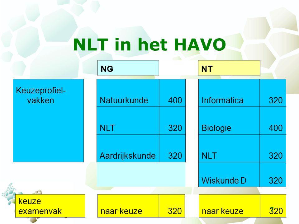 NLT in het HAVO Keuzeprofiel- vakken Natuurkunde400 Informatica320 NLT320 Biologie400 Aardrijkskunde320 NLT320 Wiskunde D320 NG NT keuze examenvak naar keuze320 naar keuze320 7