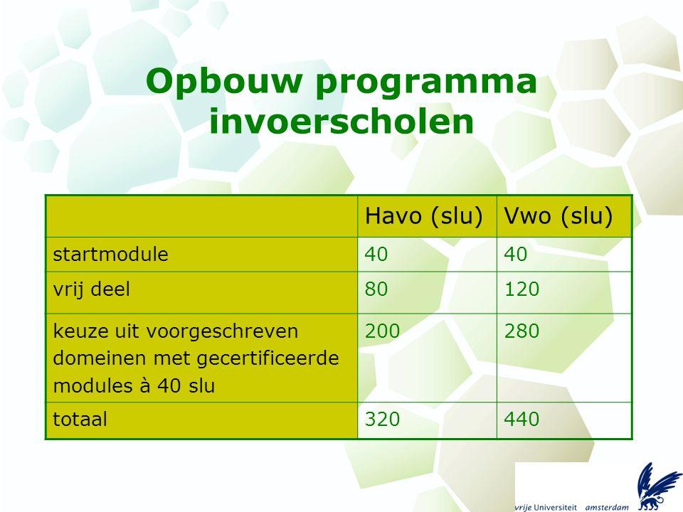 Opbouw programma invoerscholen Havo (slu)Vwo (slu) startmodule40 vrij deel80120 keuze uit voorgeschreven domeinen met gecertificeerde modules à 40 slu 200280 totaal320440
