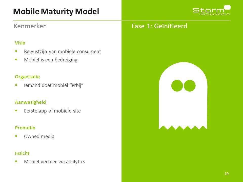 10 Kenmerken Mobile Maturity Model Fase 1: Geïnitieerd Visie  Bewustzijn van mobiele consument  Mobiel is een bedreiging Organisatie  Iemand doet m