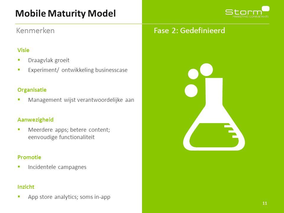 11 Mobile Maturity Model Fase 2: Gedefinieerd Kenmerken Visie  Draagvlak groeit  Experiment/ ontwikkeling businesscase Organisatie  Management wijs