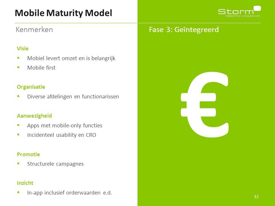 12 Mobile Maturity Model Fase 3: Geïntegreerd Kenmerken Visie  Mobiel levert omzet en is belangrijk  Mobile first Organisatie  Diverse afdelingen e