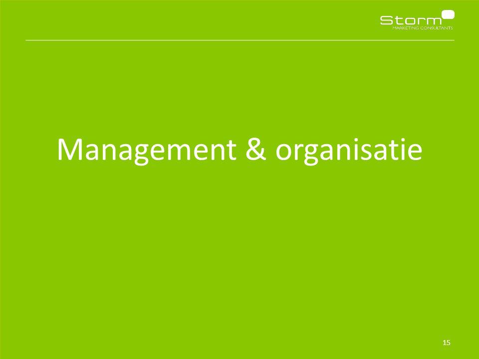 16 Management & organisatie Hoe richt je je organisatie in.