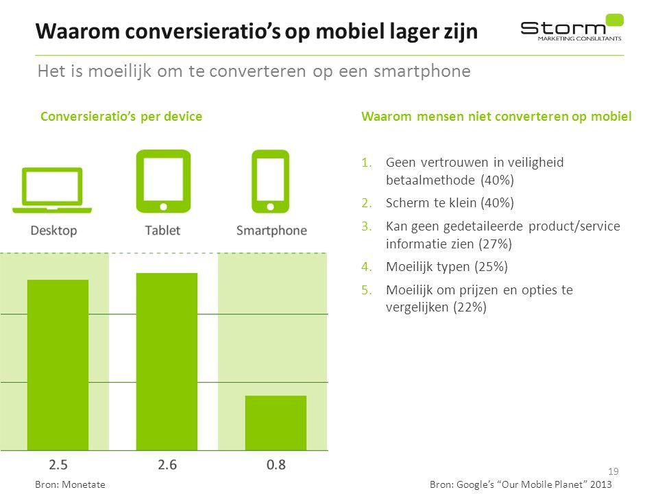 19 Waarom conversieratio's op mobiel lager zijn Het is moeilijk om te converteren op een smartphone Waarom mensen niet converteren op mobiel 1.Geen ve