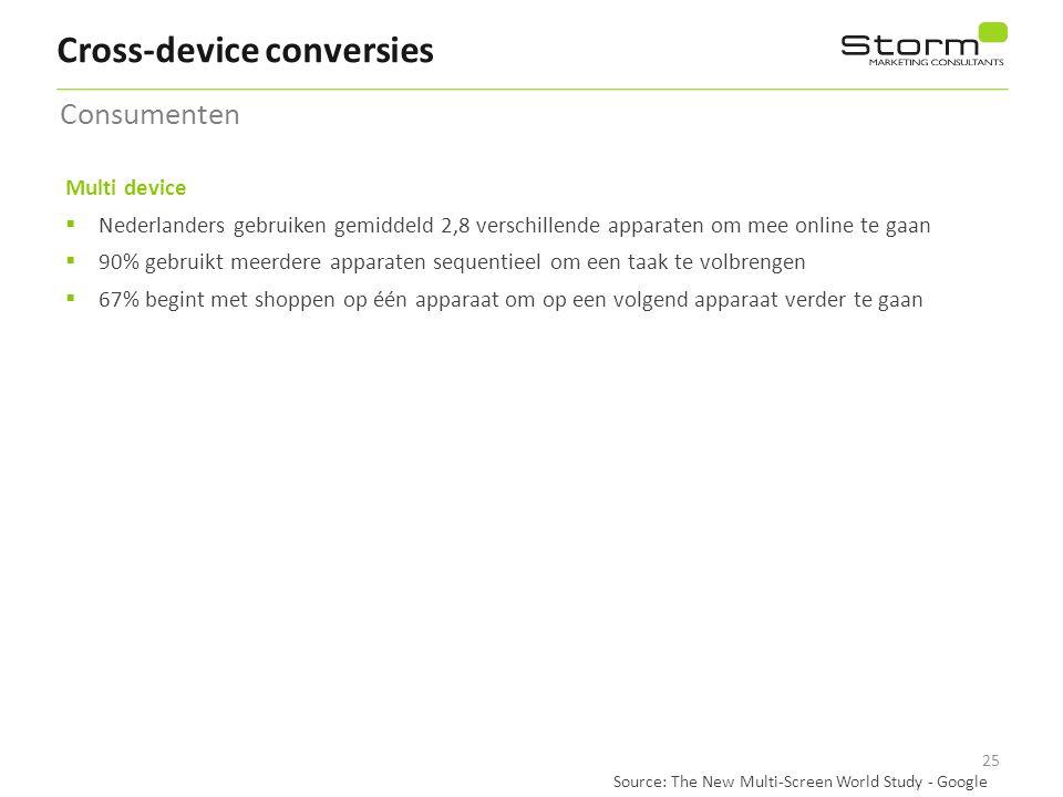 25 Cross-device conversies Multi device  Nederlanders gebruiken gemiddeld 2,8 verschillende apparaten om mee online te gaan  90% gebruikt meerdere a