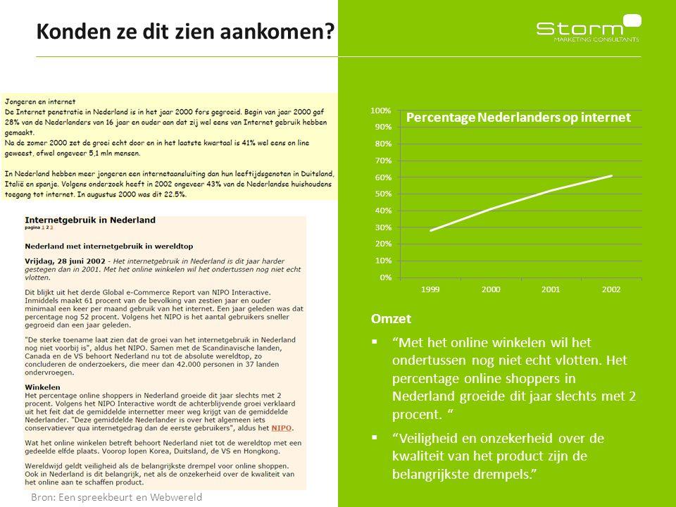 3 Konden ze dit zien aankomen? Een spreekbeurt uit 2001  Begin 2000: 28% van NL op internet  Eind 2000: 41% van NL op internet Webwereld in juni 200