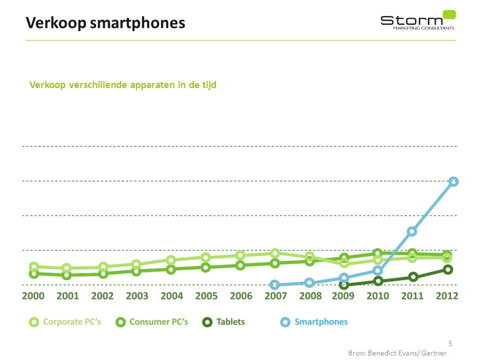 5 Verkoop smartphones Bron: Benedict Evans/ Gartner Verkoop verschillende apparaten in de tijd