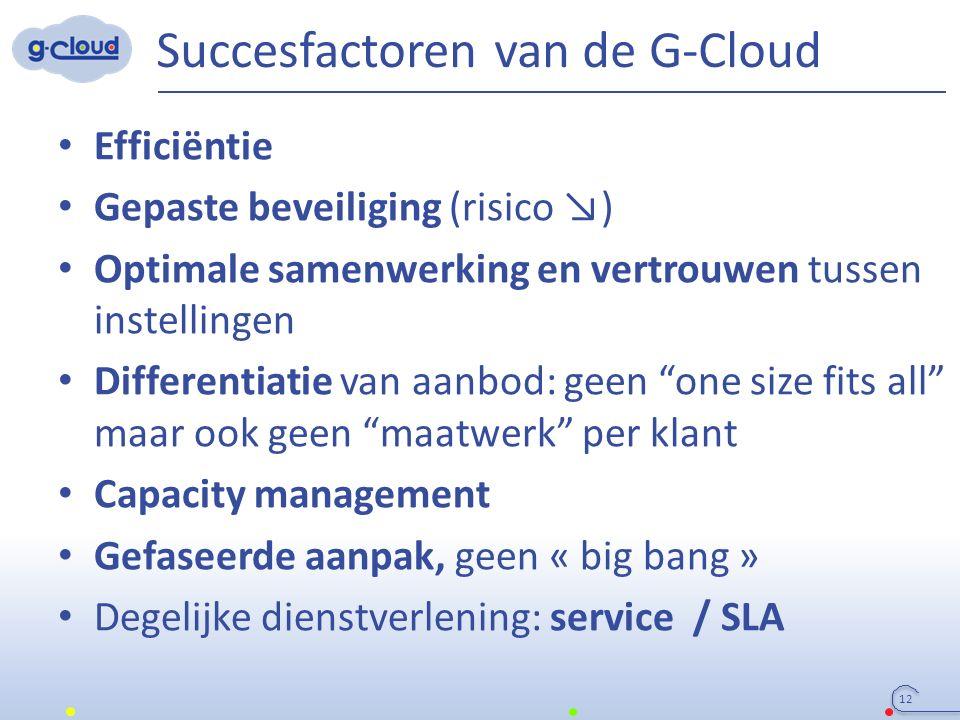 Succesfactoren van de G-Cloud Efficiëntie Gepaste beveiliging (risico ↘) Optimale samenwerking en vertrouwen tussen instellingen Differentiatie van aa