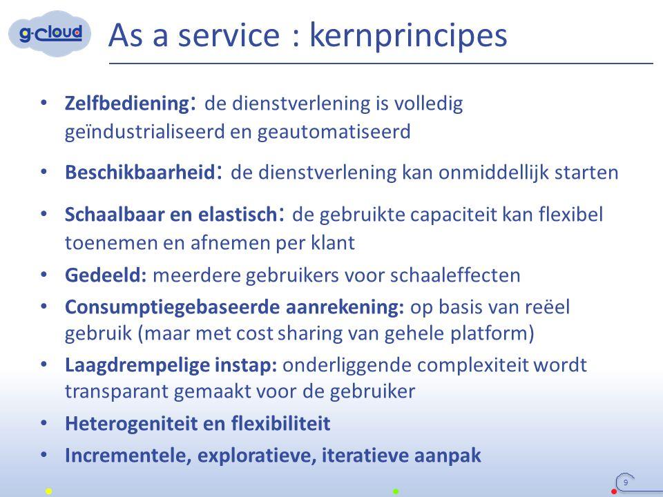 As a service : kernprincipes Zelfbediening : de dienstverlening is volledig geïndustrialiseerd en geautomatiseerd Beschikbaarheid : de dienstverlening
