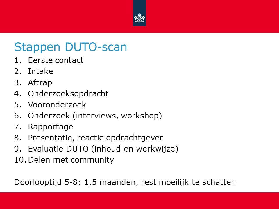 Stappen DUTO-scan 1.Eerste contact 2.Intake 3.Aftrap 4.Onderzoeksopdracht 5.Vooronderzoek 6.Onderzoek (interviews, workshop) 7.Rapportage 8.Presentati