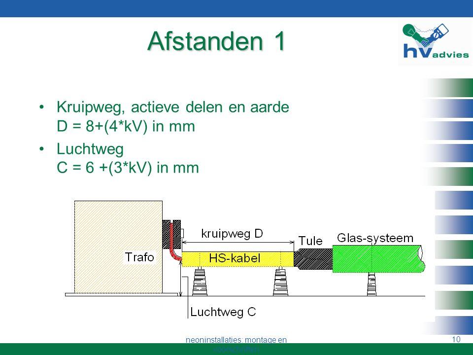 Beveiligingen Voeding: –Overstroombeveiliging –Aardschakelaar 30 mA NEON installatie –Aardlekbeveiliging 18 mA –Glasbreukdetectie –AM detectie –Schake