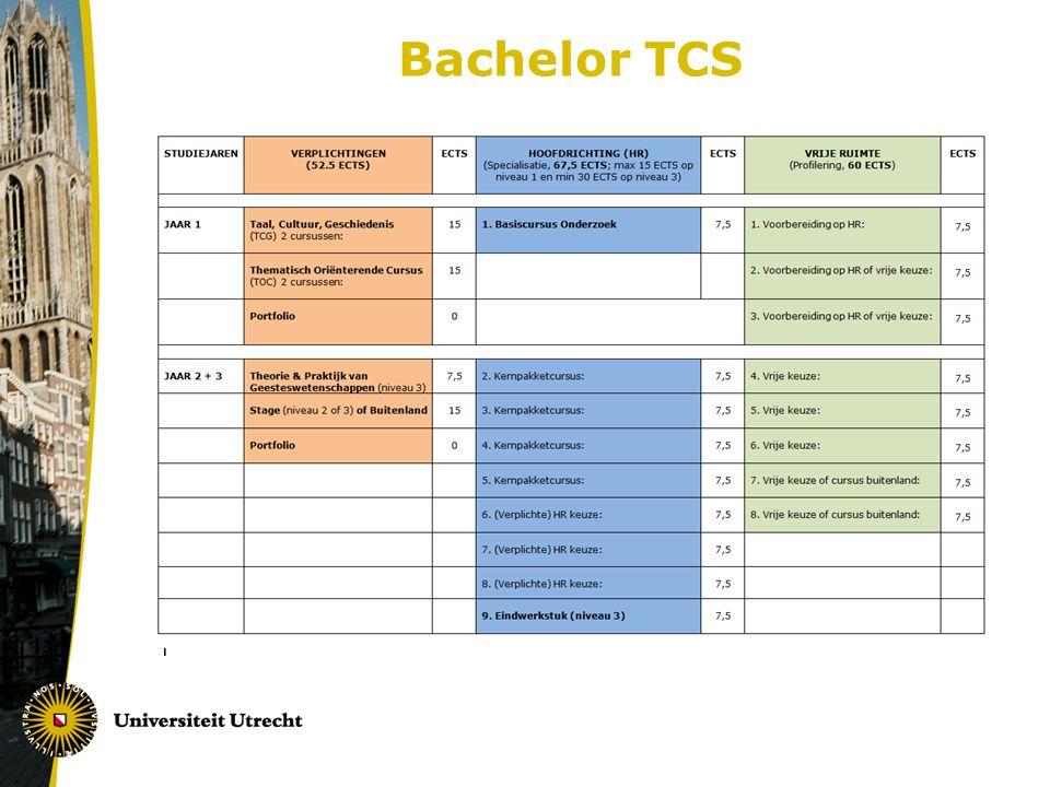 Bachelor TCS