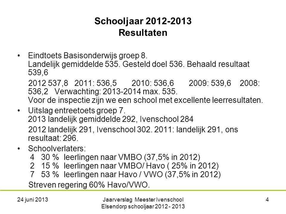 24 juni 2013Jaarverslag Meester Ivenschool Elsendorp schooljaar 2012 - 2013 4 Eindtoets Basisonderwijs groep 8.