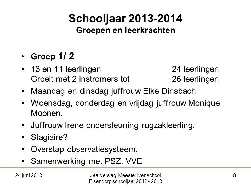 Schooljaar 2013-2014 Groepen en leerkrachten Groep 1/ 2 13 en 11 leerlingen24 leerlingen Groeit met 2 instromers tot26 leerlingen Maandag en dinsdag juffrouw Elke Dinsbach Woensdag, donderdag en vrijdag juffrouw Monique Moonen.