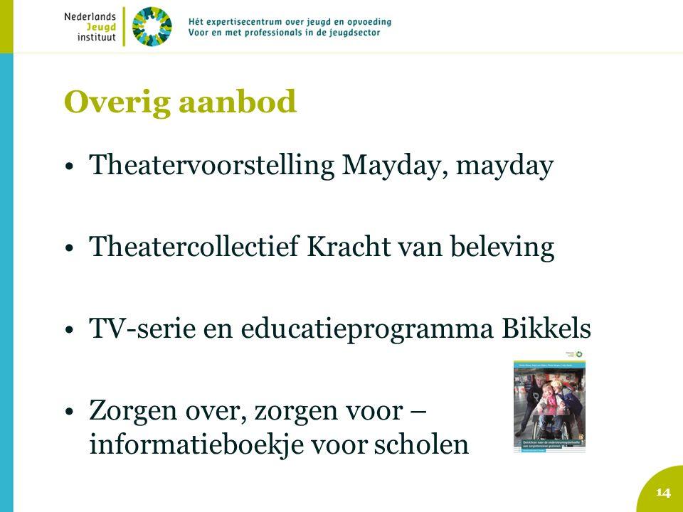 Overig aanbod Theatervoorstelling Mayday, mayday Theatercollectief Kracht van beleving TV-serie en educatieprogramma Bikkels Zorgen over, zorgen voor