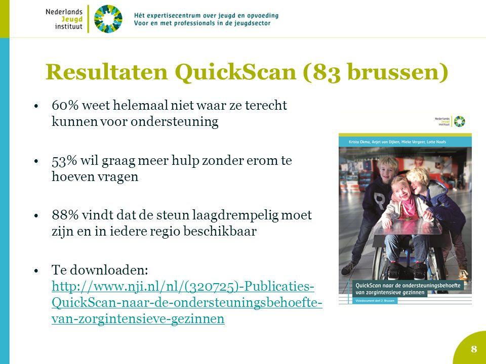 Resultaten QuickScan (83 brussen) 60% weet helemaal niet waar ze terecht kunnen voor ondersteuning 53% wil graag meer hulp zonder erom te hoeven vrage