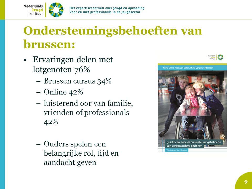 Online aanbod Informatie sites speciaal voor brussen Blogs Informatiesites over ziektes, beperkingen en stoornissen 10