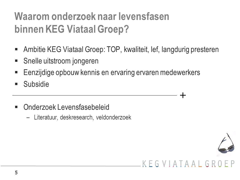 5 Waarom onderzoek naar levensfasen binnen KEG Viataal Groep.