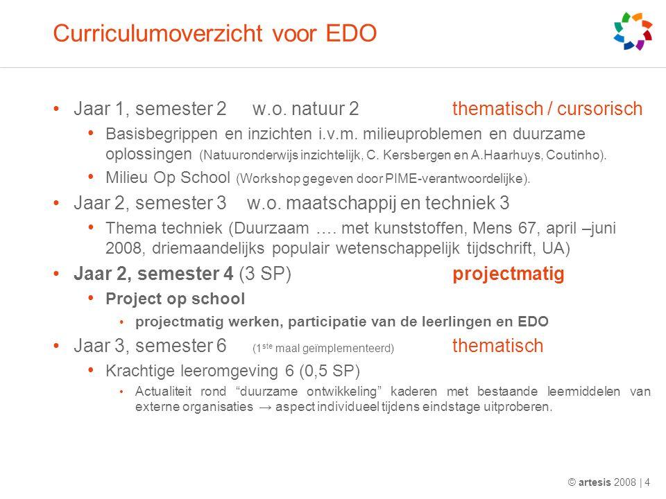 Curriculumoverzicht voor EDO Jaar 1, semester 2w.o.