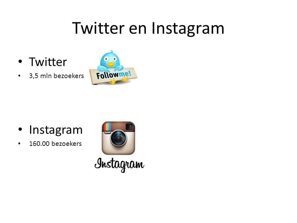 Twitter en Instagram Twitter 3,5 mln bezoekers Instagram 160.00 bezoekers