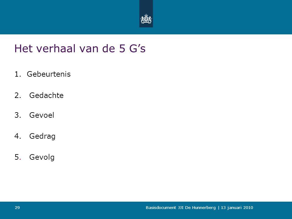 Basisdocument JJI De Hunnerberg | 13 januari 2010 29 Het verhaal van de 5 G's 1.