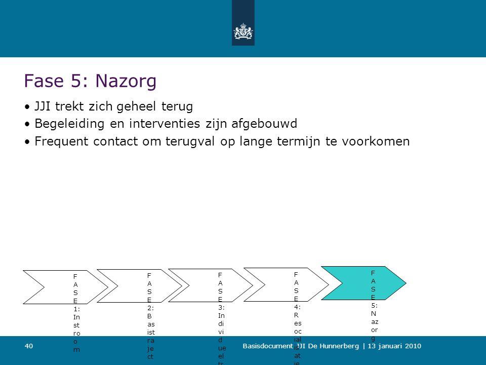 Basisdocument JJI De Hunnerberg | 13 januari 2010 40 Fase 5: Nazorg JJI trekt zich geheel terug Begeleiding en interventies zijn afgebouwd Frequent contact om terugval op lange termijn te voorkomen F A S E 1: In st ro o m F A S E 2: B as ist ra je ct F A S E 3: In di vi d ue el tr aj ec t F A S E 4: R es oc ial is at ie F A S E 5: N az or g