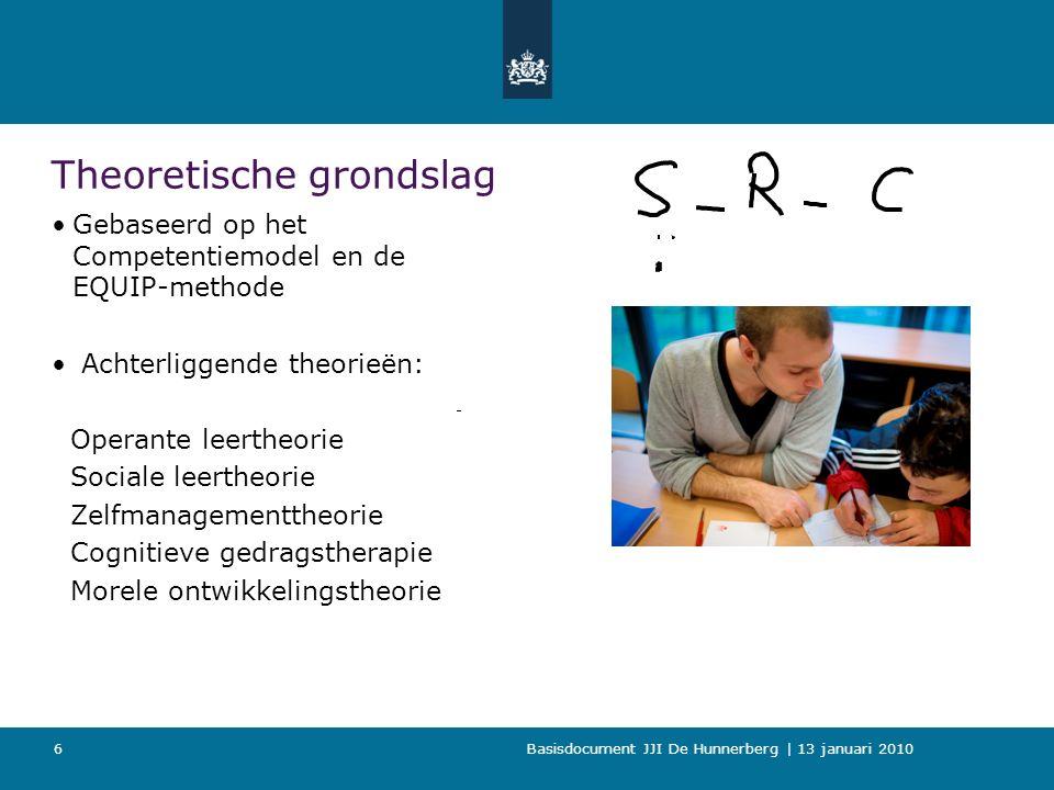 Basisdocument JJI De Hunnerberg | 13 januari 2010 7 Compentiemodel Competentiemodel richt zich op: In kaart brengen en aanleren van basisvaardigheden die noodzakelijk zijn voor het leven van alledag.